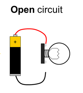 In the open circuit, no current flows at all