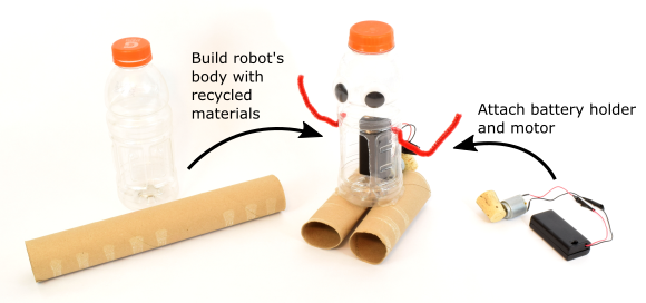 Junkbots: Robots from Recycled Materials | STEM Activity
