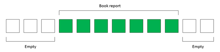 Twelve squares in a row represent clusters on a hard drive, a book report is stored on seven green squares in the middle