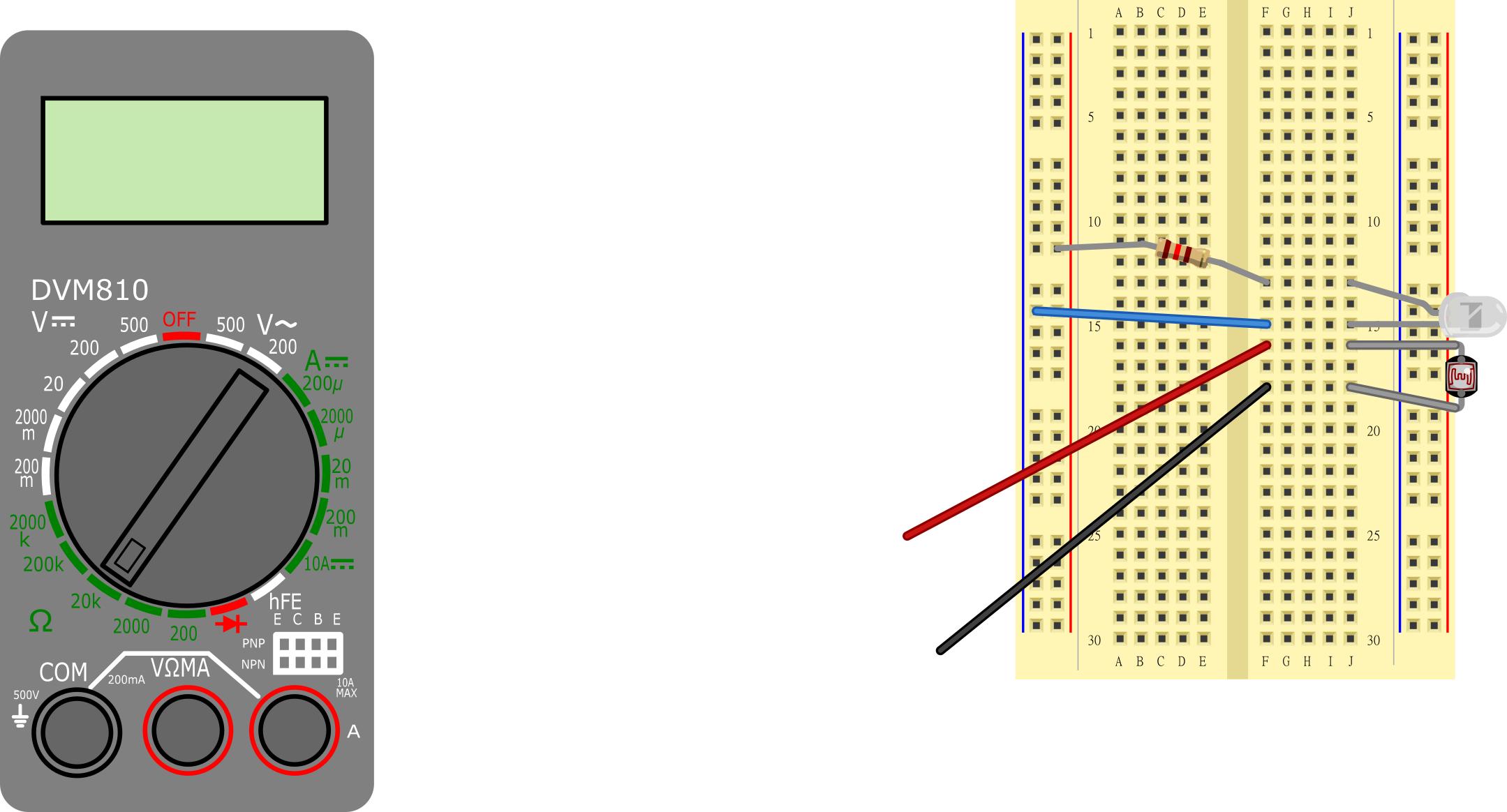 Multimeter dial