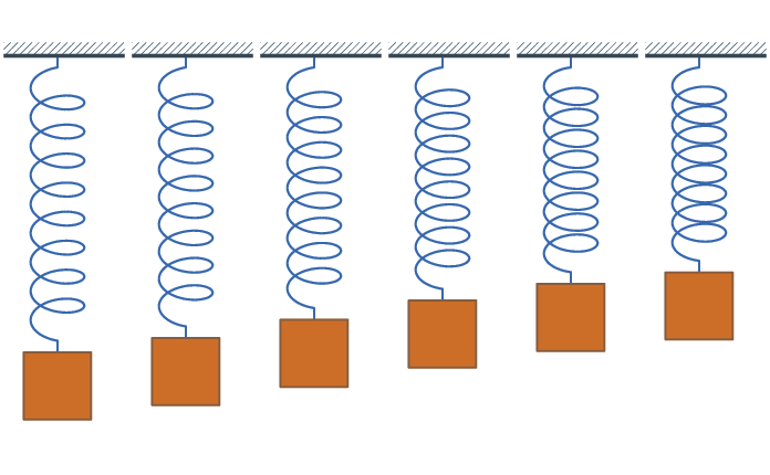 animation frames of an oscillating spring