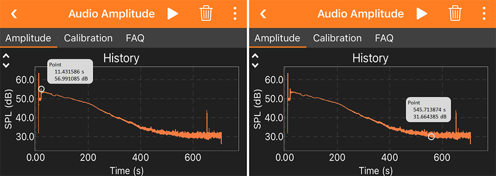 Example graphs measure sound intensity over time