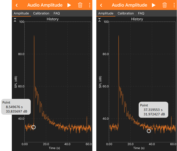 Two example graphs of sound intensity over time