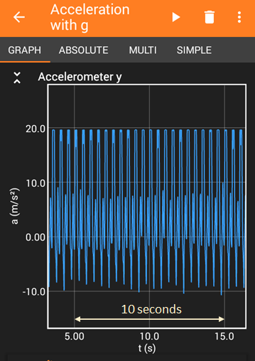 graph jump rope acceleration