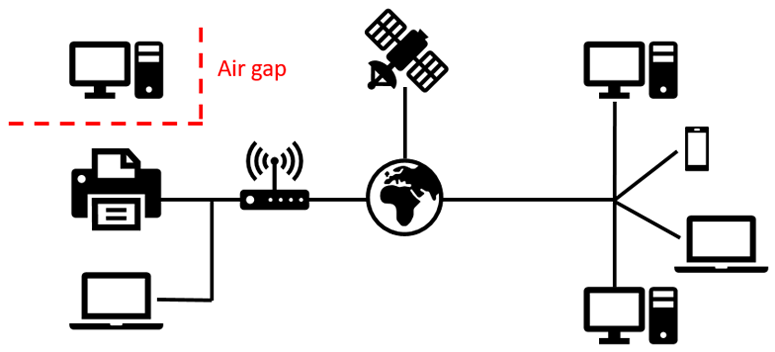 diagram of air gapped computer