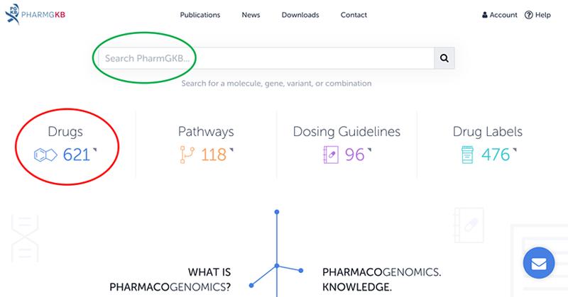 PharmGKB image drug information