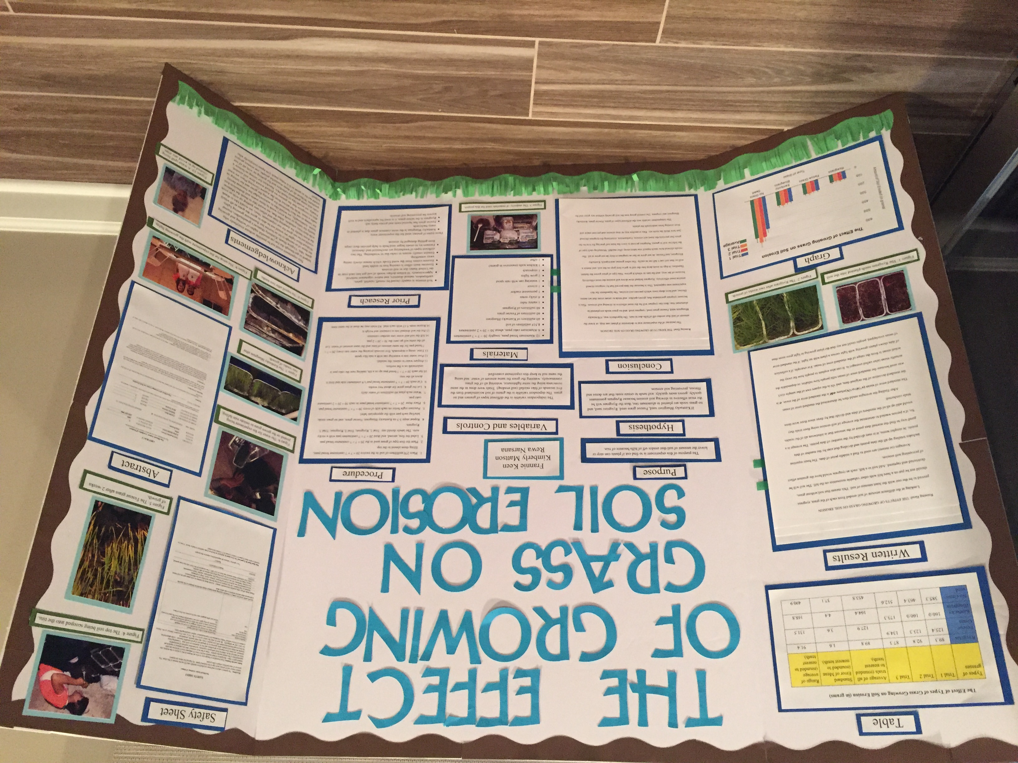 All About Soil Erosion Science Fair Project Wwwkidskunstinfo