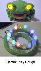 Girls STEM electric play-dough