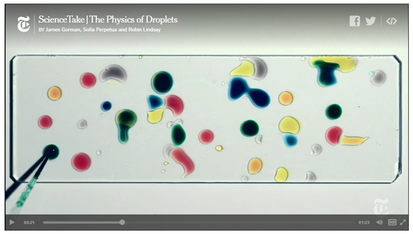 Screenshot from NYT Tiny Internal Tornadoes Bring Drops to Life video