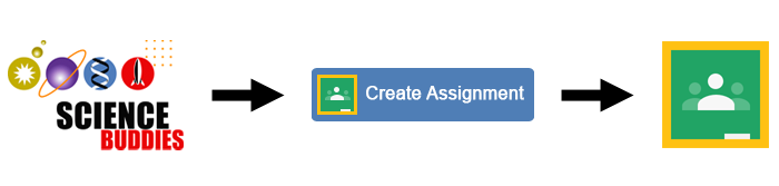 Back to School with Science Buddies' Google Classroom Integration