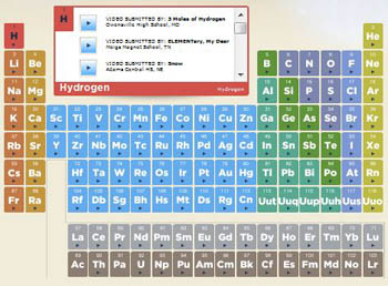 chf-periodictable.JPG